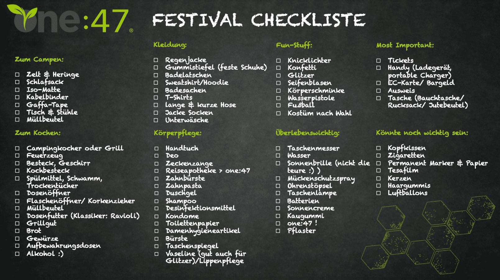 Checkliste Festival wichtig Regen Matsch Sonne Schlamm